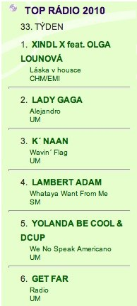 top-radio-2010.jpg - TOP 10 - rádio 2010  - Olga Lounová